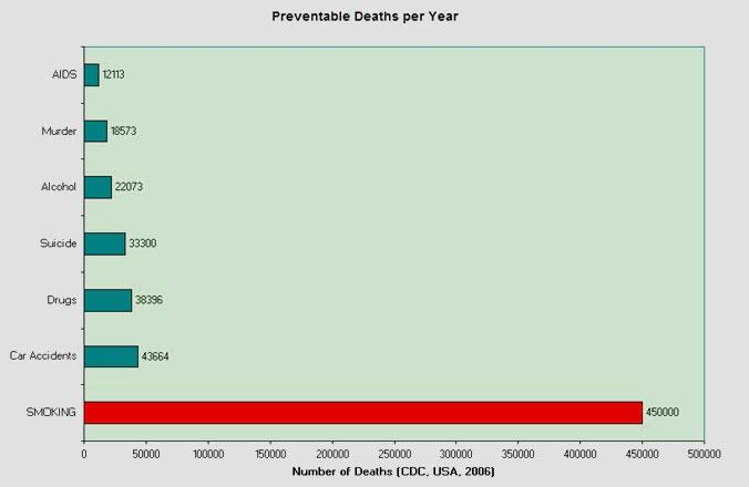 Talk:Discredited HIV/AIDS origins theories